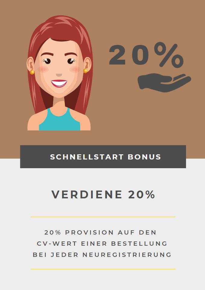 doTERRA Business Faststart - Schnellstart Bonus